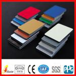 Aluminum composite panel for building construction