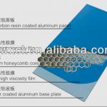 Aluminum honeycomb plate for composited panel