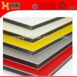 Composite Aluminum Wall Panel For Building Decoration