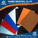 PVDF Coated aluminum composite panel(ACP)/Coated aluminum coil