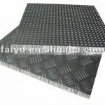 Striped aluminum honeycomb sandwich panel