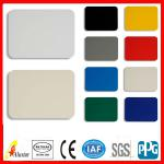 Wall panels for interior and exterior